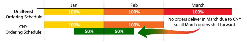 cny-schedule-2013.jpg