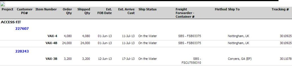 East West Customer Portal Open Order Detail