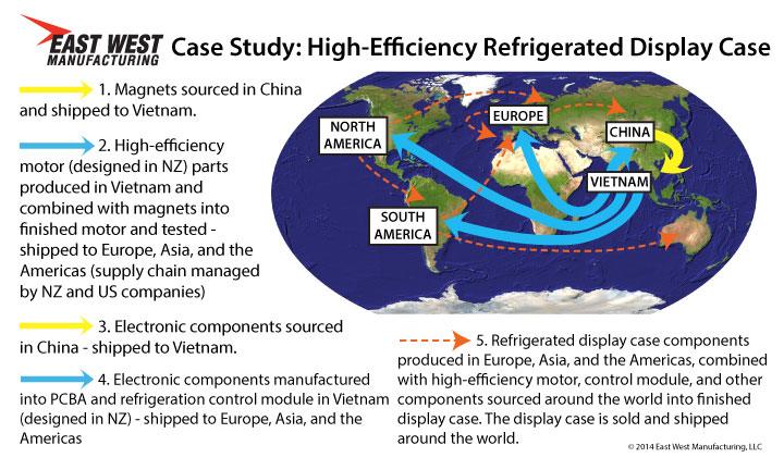 Case-Study-2-High-Efficiency-Refrigerated-Display-Case-with-Legend