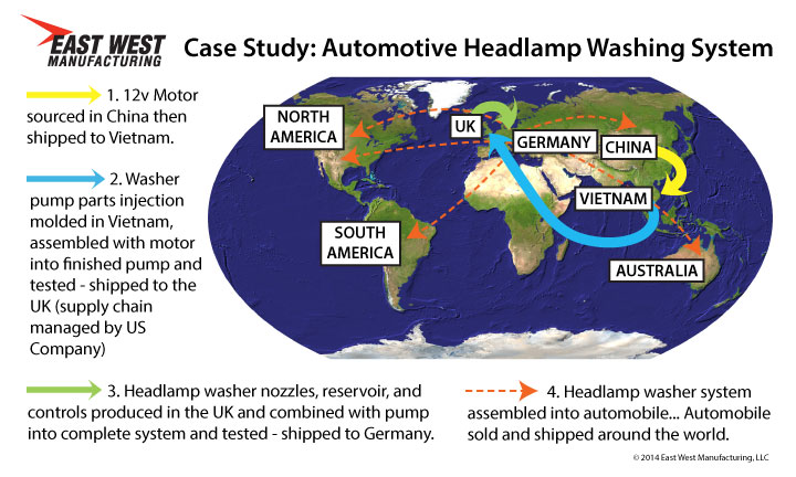 Case-Study-1-Headlamp-washing-system-with-Legend-1