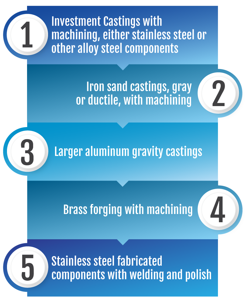 5-Metals-Best-Made-in-India