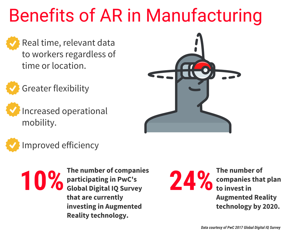 AR-manufacturing-benefits.png