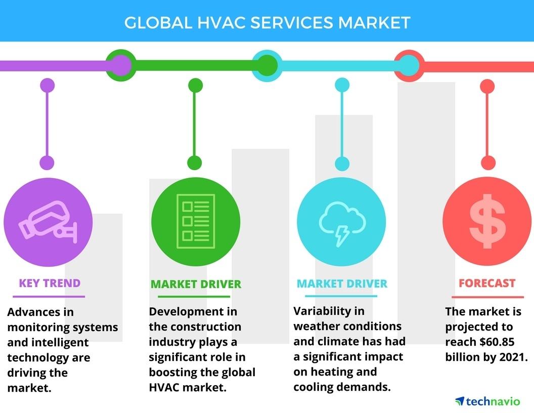 Global_HVAC_Services_Market.jpg
