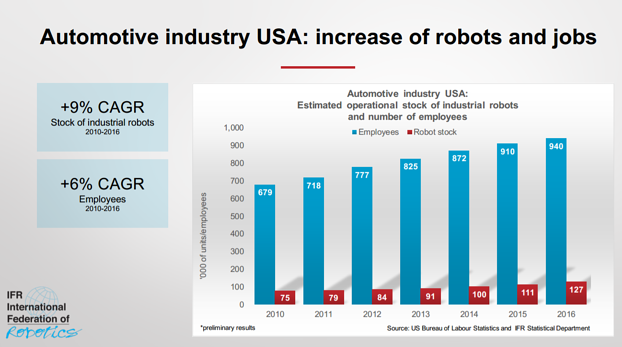 Industrial-Robot-Automotive-jobs.png