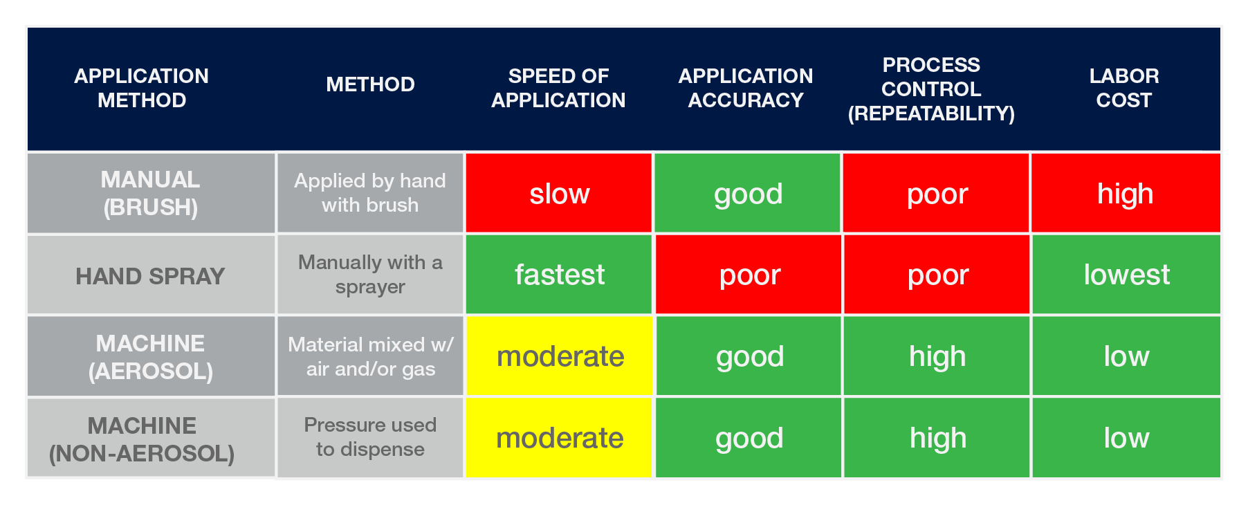 Methods of Coating Applications-01