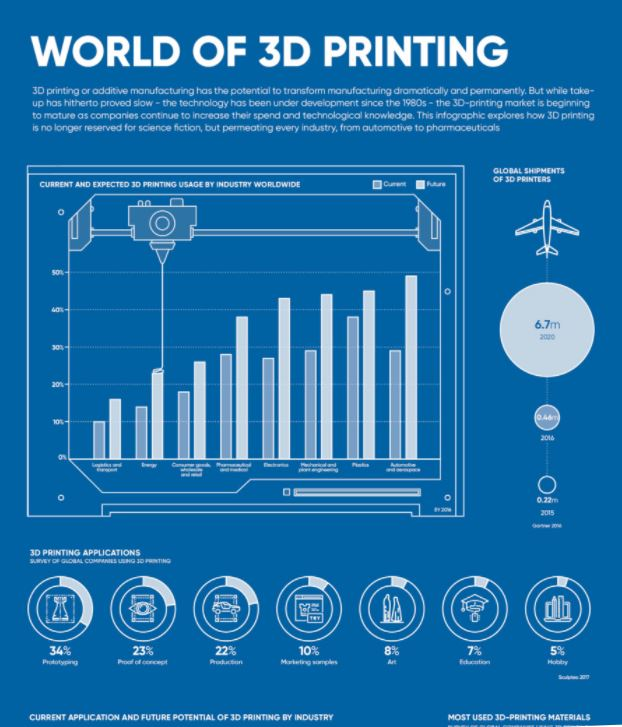 World-3D-printing-Roundup-East-West.jpg
